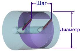 Шаг и диаметр гребного винта